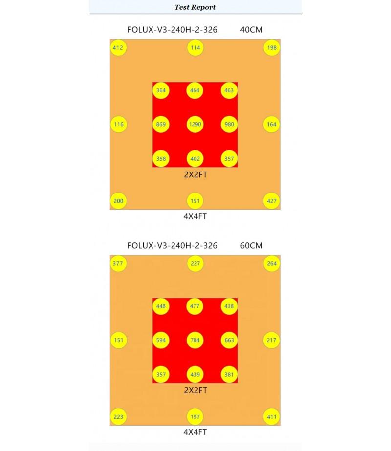 HLG Quantum Board V3 240w 3000K Samsung Lm301h Mix Epistar 660nm
